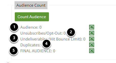 Campaign - Audience - Count Audience