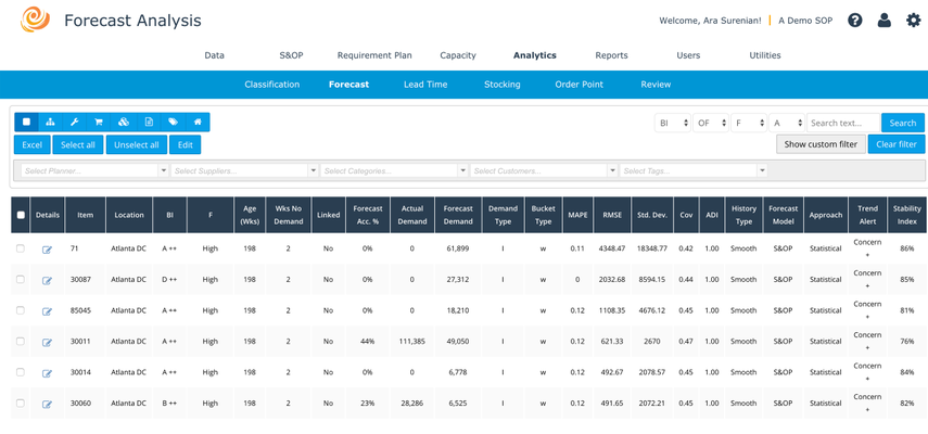 Demand Planning (S&OP) Forecast Analytics Page