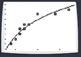 """Go to [ZOOM] """"9: ZoomSTat"""" to view the data with the regression curve."""