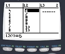 Input data in L1 and L2.