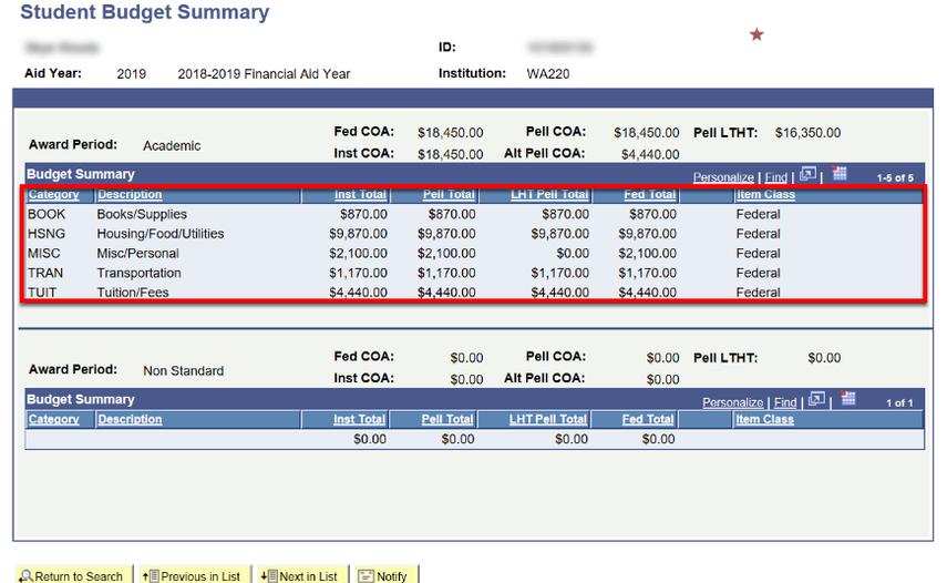 student budget summary page