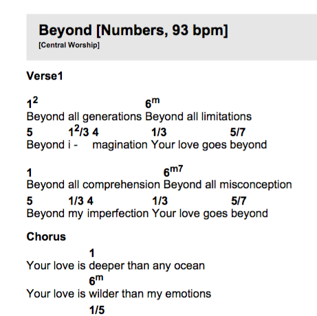 Edit Lyrics and Chords – Music Stand
