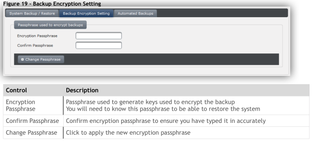 Backup Encryption Setting