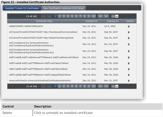 Manage Certificate Authorities