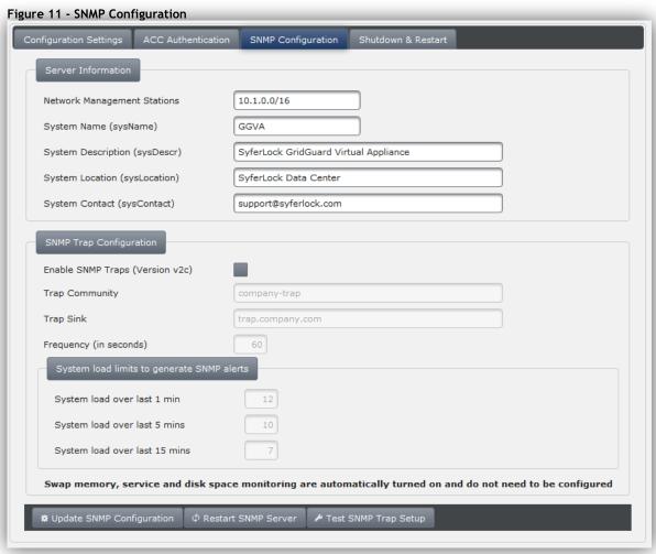 SNMP Configuration