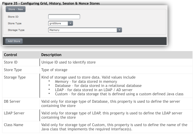 Configuring Grid, History, Session and Nonce Stores