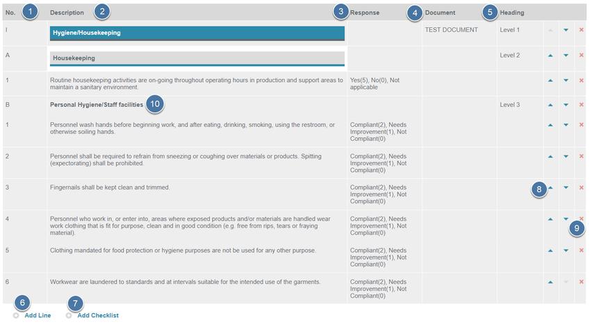 Example: Checklist