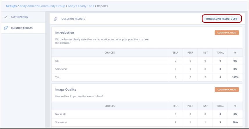 View Leaderboard Report