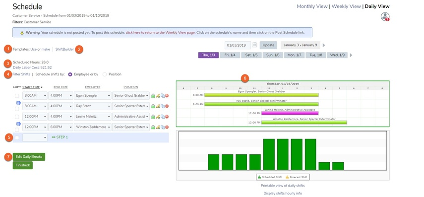 Create employee schedules using different views - Daily View