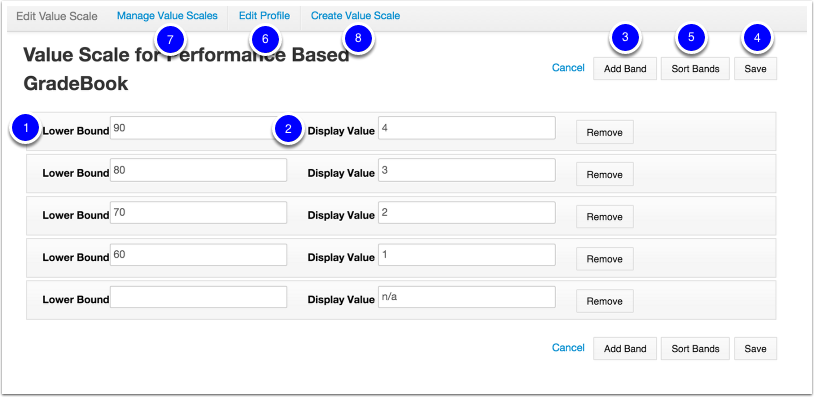 To Support Performance Based GradeBooks and/or Assessments