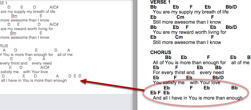 The problem with chord charts...