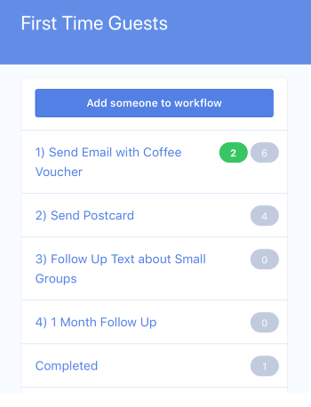guest workflow steps
