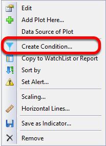 Click Create Scan Condition.