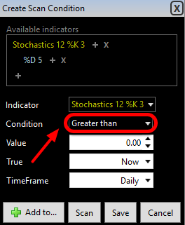3. In the Create Scan Condition Window click on the Condition drop down menu.