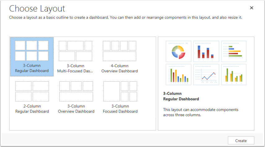 Select your dashboard layout and click Create
