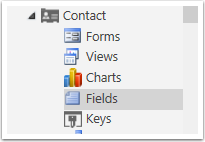 Click the Arrow Next to the Entity you want to Edit and Click Fields