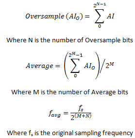 Oversampling and Averaging