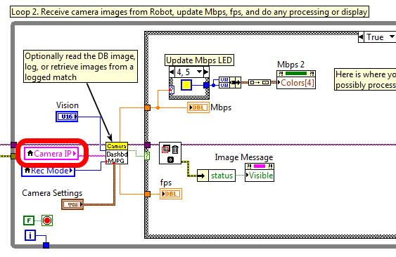 Locating Loop 2 - Camera IP