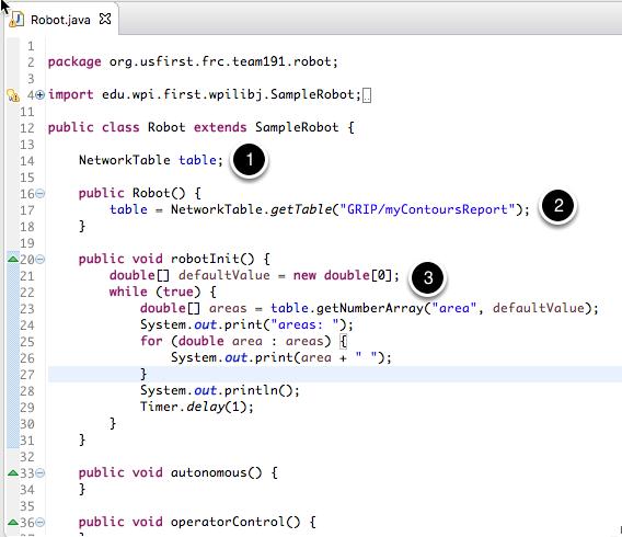 Writing a Java program to access the keys