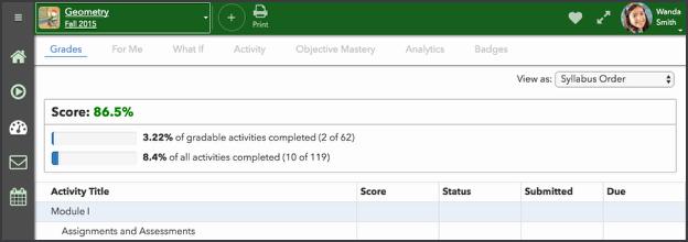 Non-Multi-Outcome Scoring courses use a Grades table