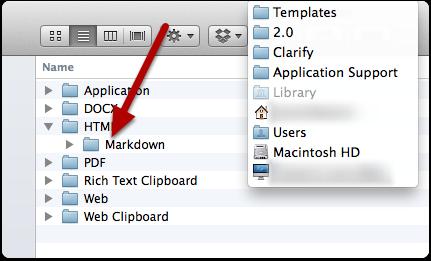 The custom template folder