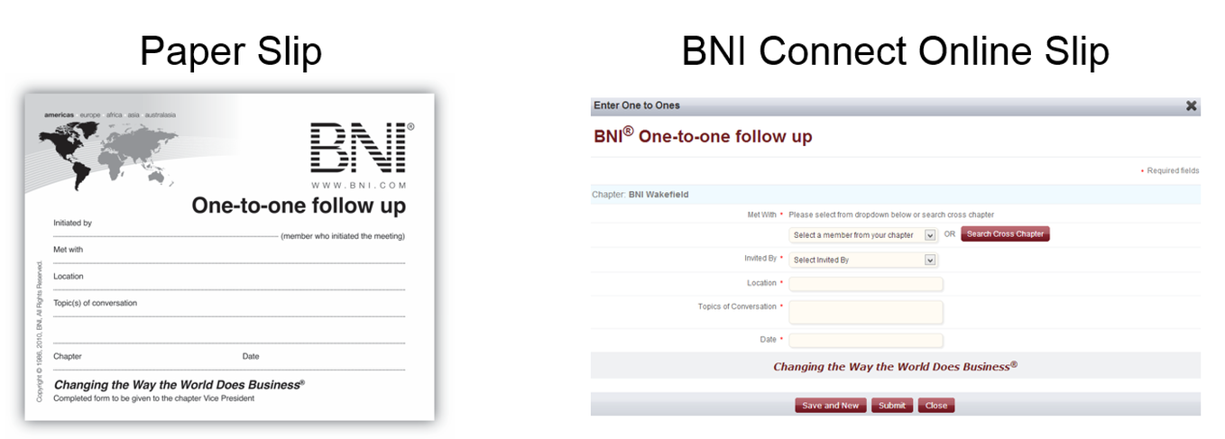 Bni Slips Program Overview Bni Connect Support How Can