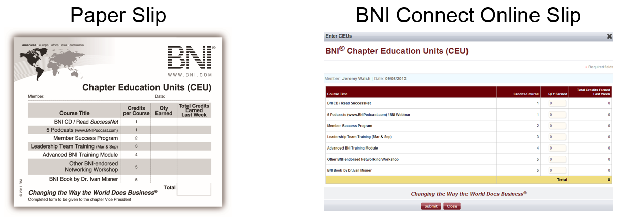 Bni Purpose And Overview Pdf Download
