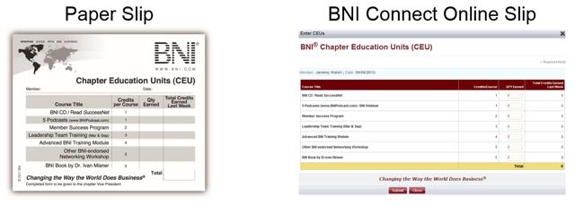 Chapter Education Units (CEU)