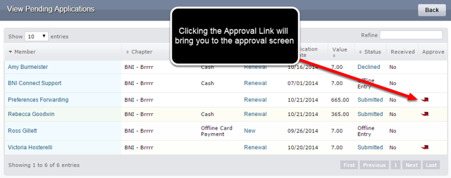 Option 2: Click the Renewal Link on the View Pending Applications Screen