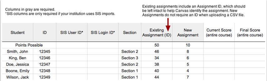 Ver ejemplo de archivo CSV