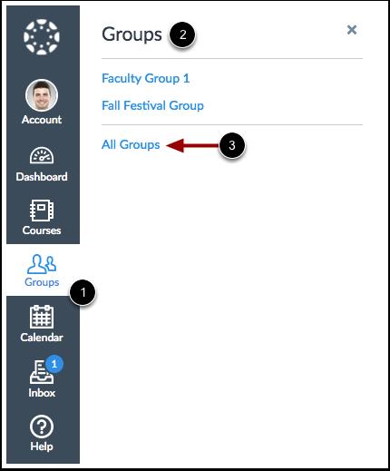 Open Groups