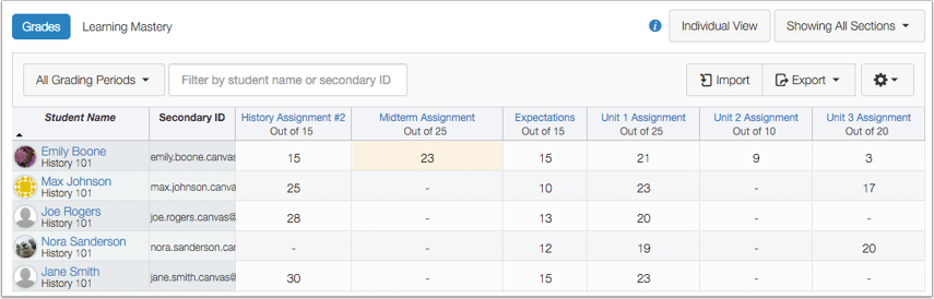 What is an A on an assignment calculated as?