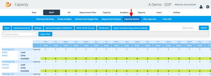 Optional: Run Capacity Review