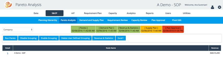 S&OP Planning Progress Tool Bar