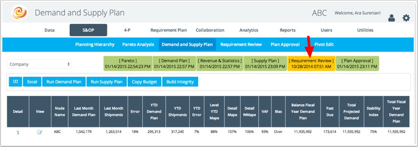 Step 3.2: Run Requirement Review and Capacity Plan