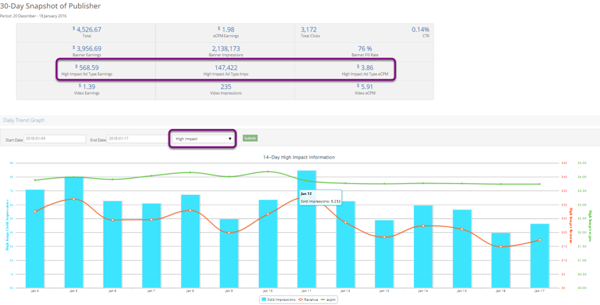 Step 4 - Monitor your earnings in the PORTAL