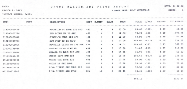 Gross Margin And Price Report