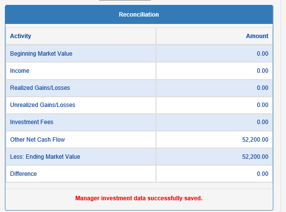Since there was no prior month activity, the same amount would be entered as the BEGINNING MARKET VALUE. If there was prior month activity, you would net previous months balance with current month activity.