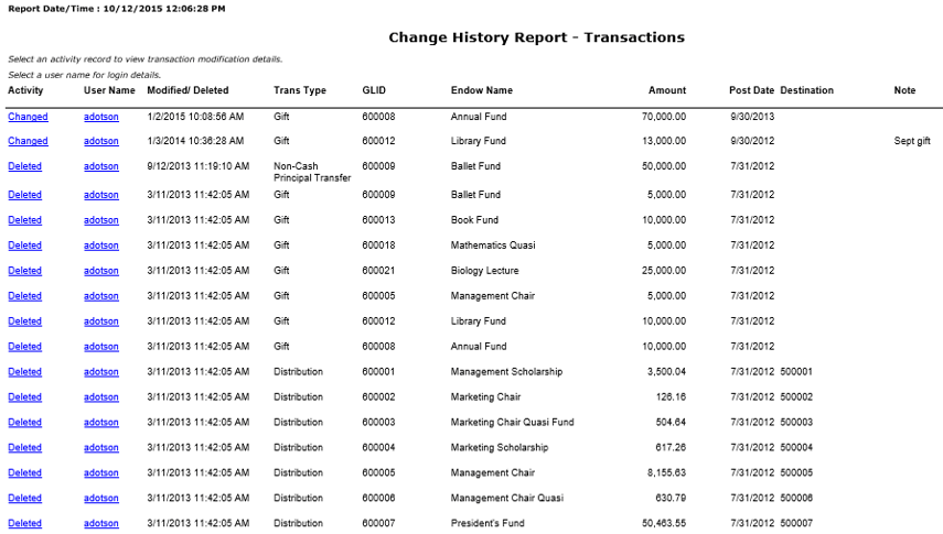 Change History –Transactions: Shows edited or deleted transactions.