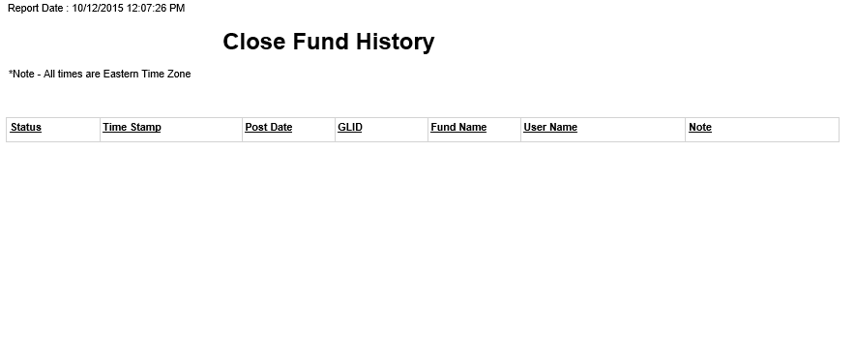 Close Fund History: Shows funds closed, by user.