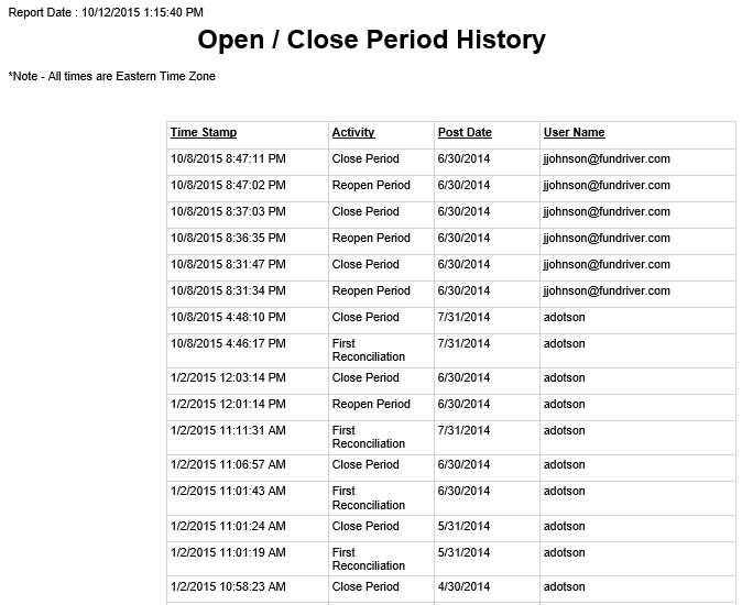 Open Close History: Shows when a period was closed or reopened, by user.
