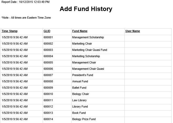 Add Fund History: Shows new funds added, by user.