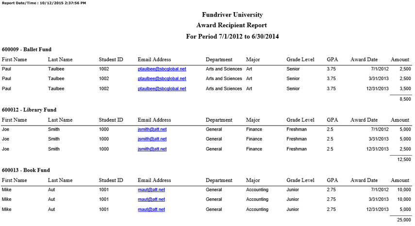 Award Recipient Report: Shows scholarship recipient and award information on a per fund basis.
