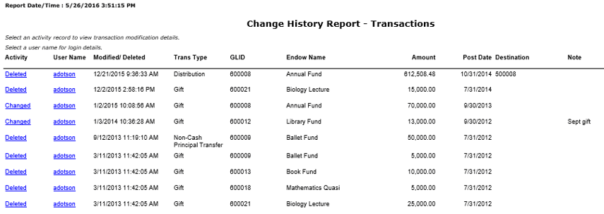 Change History Report - Transactions