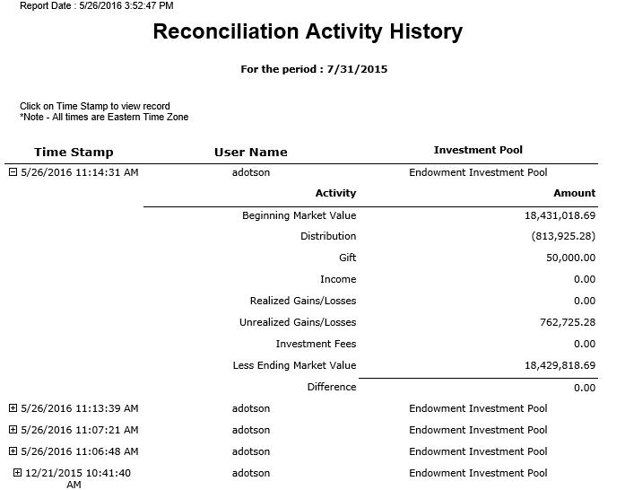 Reconciliation Activity History