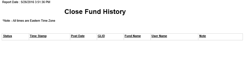 Close Fund History