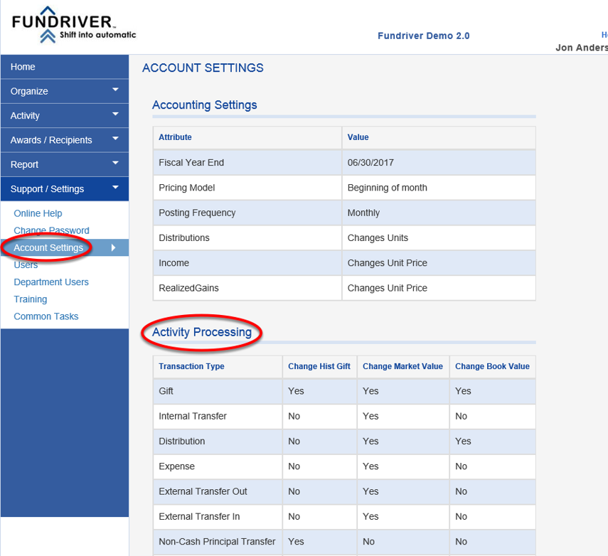 Answer: The Activity Processing table located on the Account Settings screen provides this information. Go to Support/Settings on the blue menu bar and click on Account Settings.