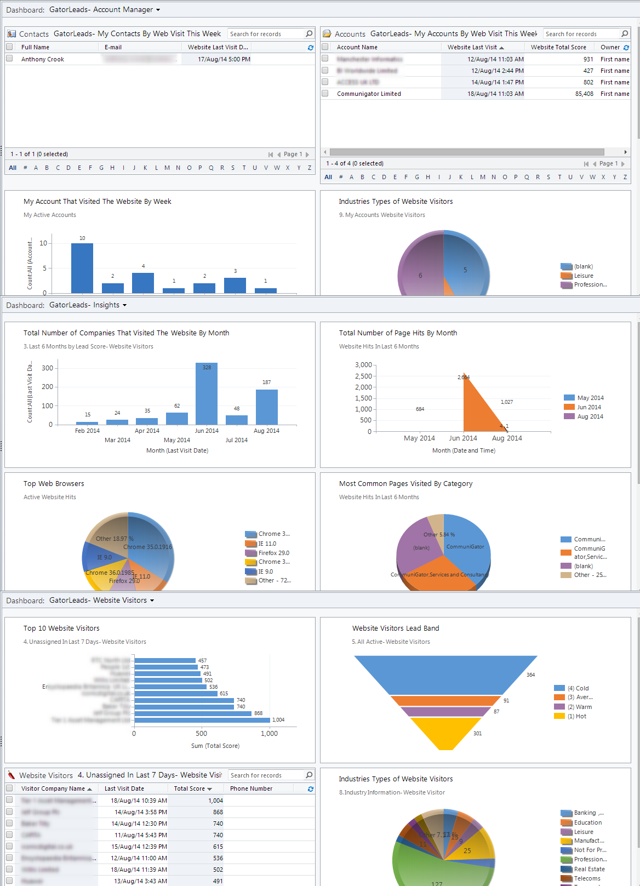 GatorLeads Dashboards