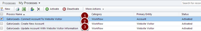 GatorLeads Workflows