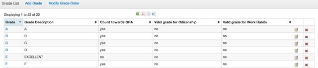 1. Grade Marks